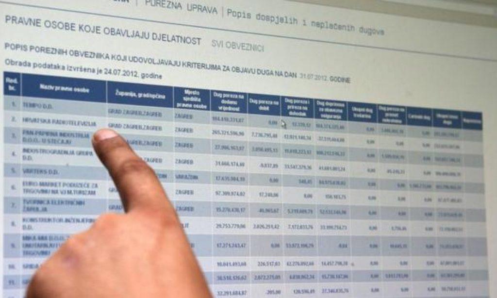 POREZNA UPRAVA Objavljena nova lista poreznih dužnika